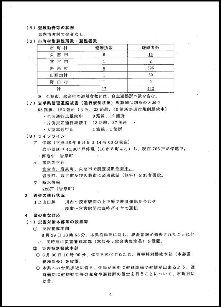台風10号に伴う岩手県の対応状況について〜9月12日(月)6時現在〜_b0199244_11172376.jpg