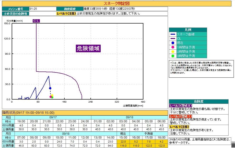 本日の大雨に関する対応について_d0116009_1623451.jpg
