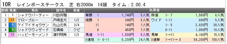 c0030536_18373940.jpg
