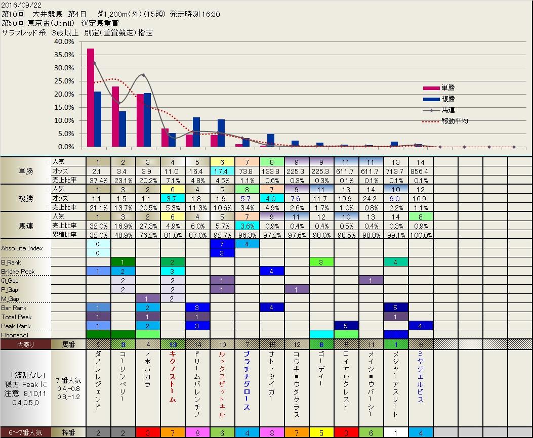 b0201522_085924.jpg