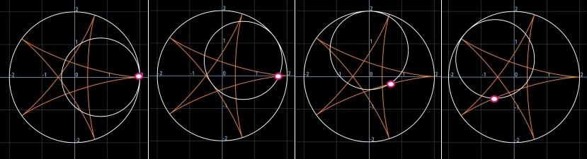 ハイポサイクロイドⅤ<5:2>と<5:3>は同じ図か?_b0368745_19033843.jpg