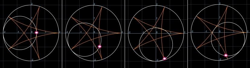 ハイポサイクロイドⅤ<5:2>と<5:3>は同じ図か?_b0368745_19035434.jpg