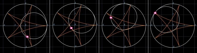ハイポサイクロイドⅤ<5:2>と<5:3>は同じ図か?_b0368745_19035507.jpg
