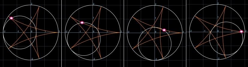 ハイポサイクロイドⅤ<5:2>と<5:3>は同じ図か?_b0368745_19035717.jpg