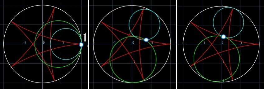 ハイポサイクロイドⅥ<5:2><5:3>の軌跡が同じなる理由が解りました。_b0368745_17081331.jpg