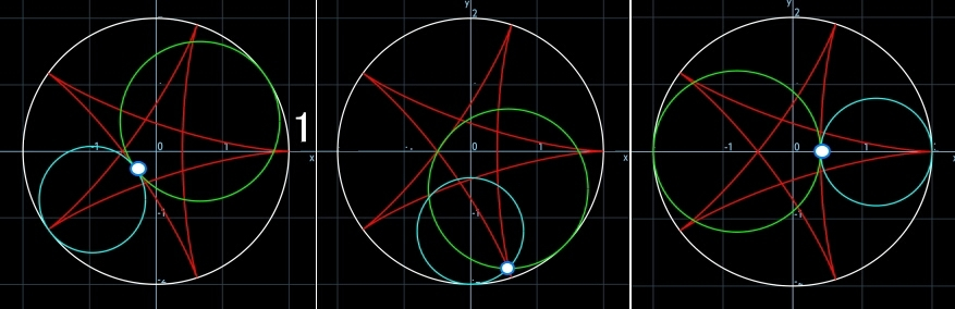 ハイポサイクロイドⅥ<5:2><5:3>の軌跡が同じなる理由が解りました。_b0368745_17081728.jpg