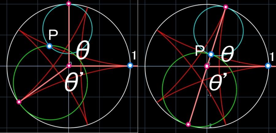 ハイポサイクロイドⅧ<5:2><5:3>式で証明_b0368745_12480907.jpg