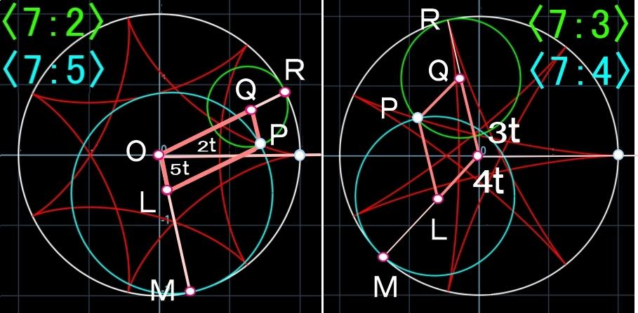 ハイポサイクロイドⅨ<7:2>と<7:5>で証明して下さい。_b0368745_21312945.jpg