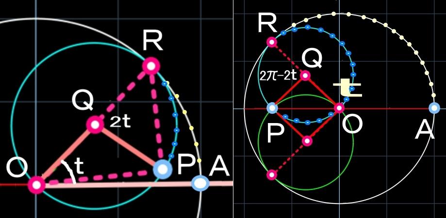ハイポサイクロイドⅩⅠ<2:1>軌跡が線分の証明_b0368745_03380227.jpg
