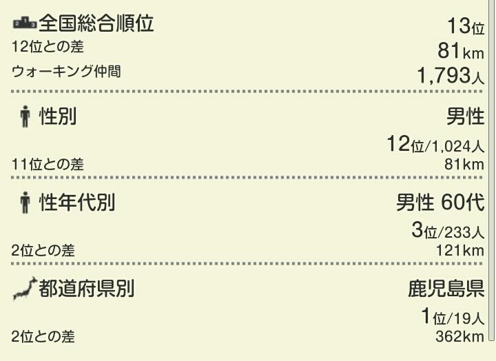 9月の結果_e0294183_20545429.jpg