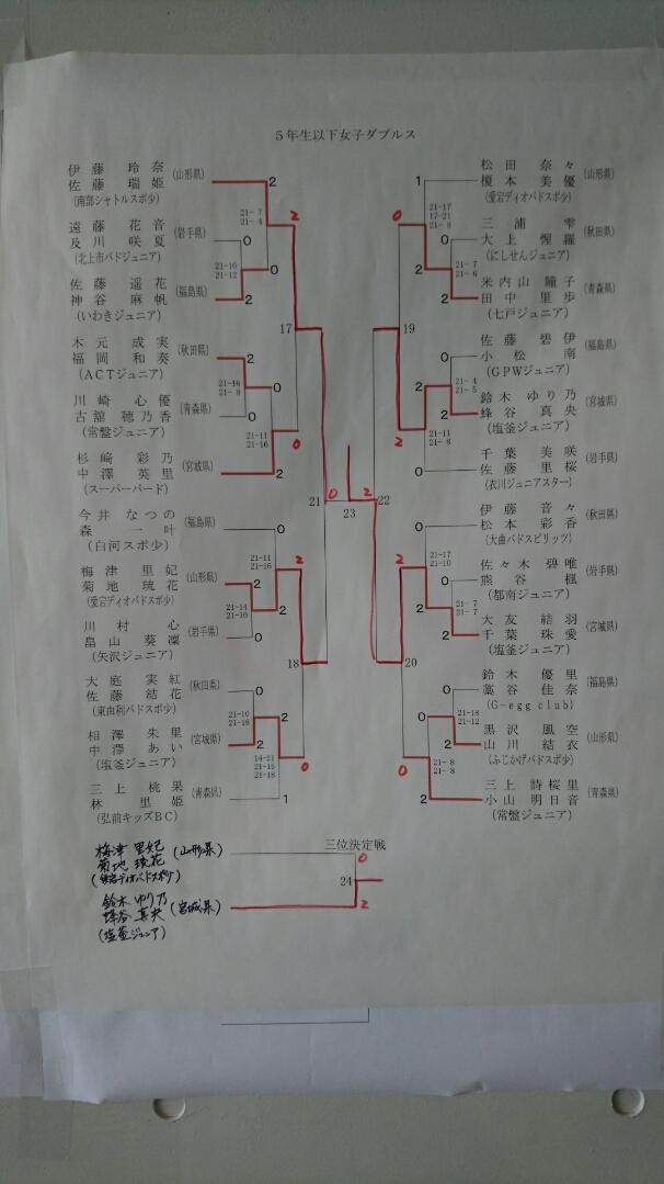 f0236646_004876.jpg