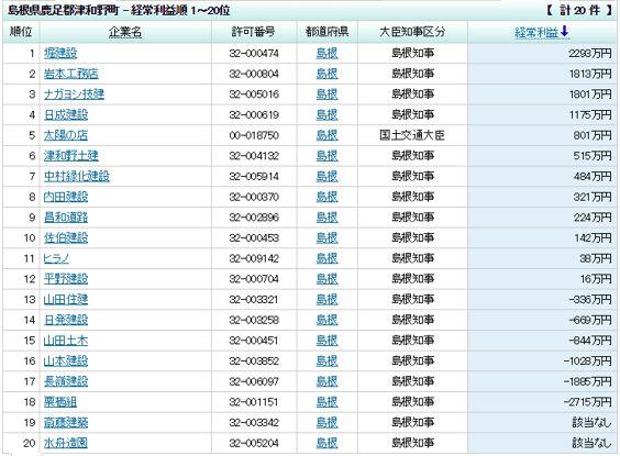 企業ランキング_e0128391_11242232.jpg