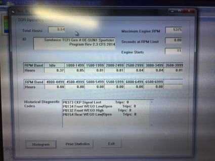 \'08 XL883R  突然のエンジン始動不良_d0348774_17583307.jpg