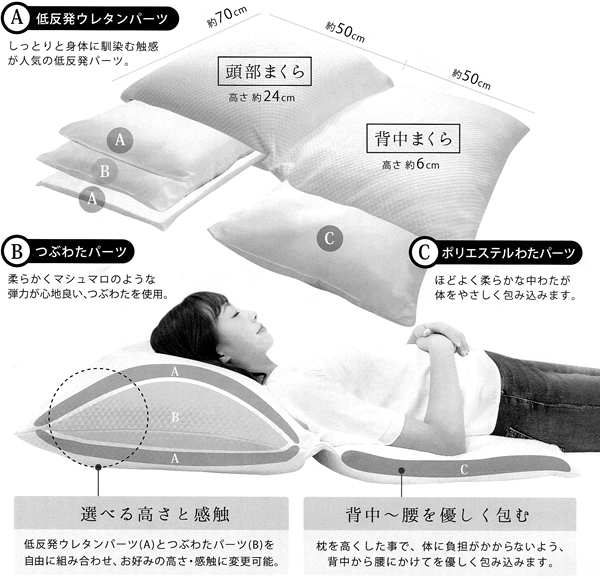 逆流性食道炎対策に、やわらかタイプの枕新発売です_d0063392_10175819.jpg