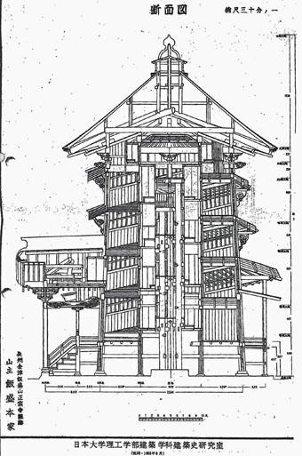 会津の建築:さざえ堂_c0195909_10584039.jpg