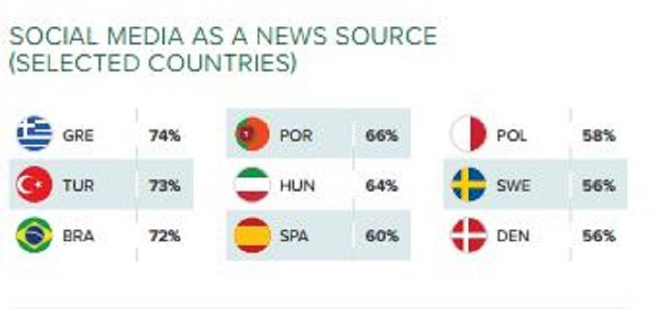 欧州メディアのソーシャルメディア使いとは_c0016826_19054330.jpg