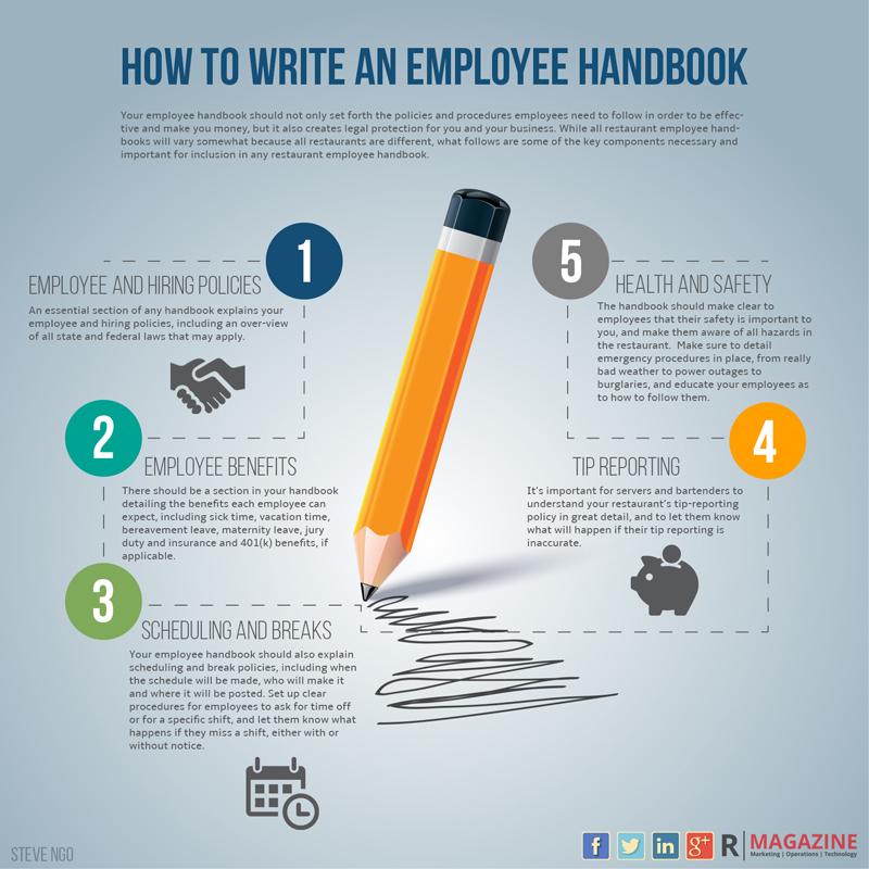 employee handbook 従業員規則 英語例文 意味 1万件の英語