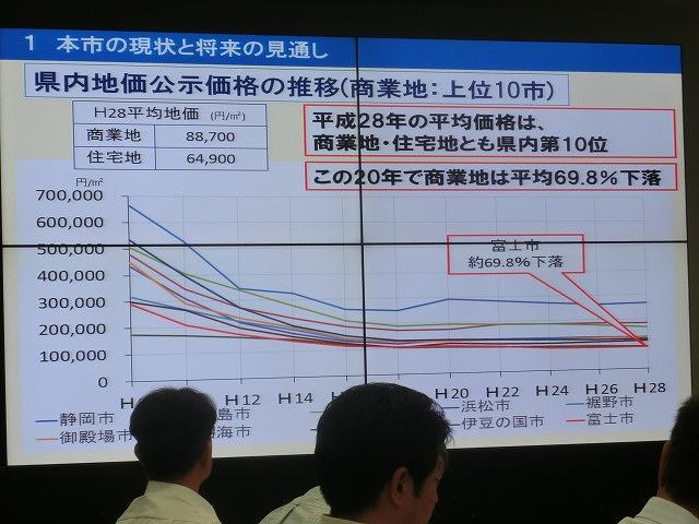 スカスカな富士市をどう維持・集約していくか 「立地適正化計画」の勉強会_f0141310_8112173.jpg