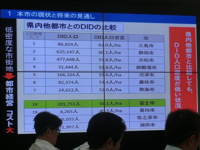 スカスカな富士市をどう維持・集約していくか 「立地適正化計画」の勉強会_f0141310_8161079.jpg