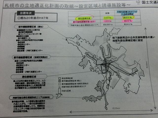 スカスカな富士市をどう維持・集約していくか 「立地適正化計画」の勉強会_f0141310_8171998.jpg