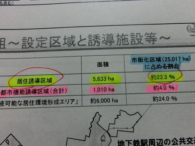 スカスカな富士市をどう維持・集約していくか 「立地適正化計画」の勉強会_f0141310_8173797.jpg