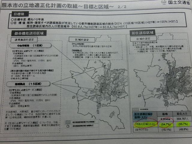 スカスカな富士市をどう維持・集約していくか 「立地適正化計画」の勉強会_f0141310_817868.jpg