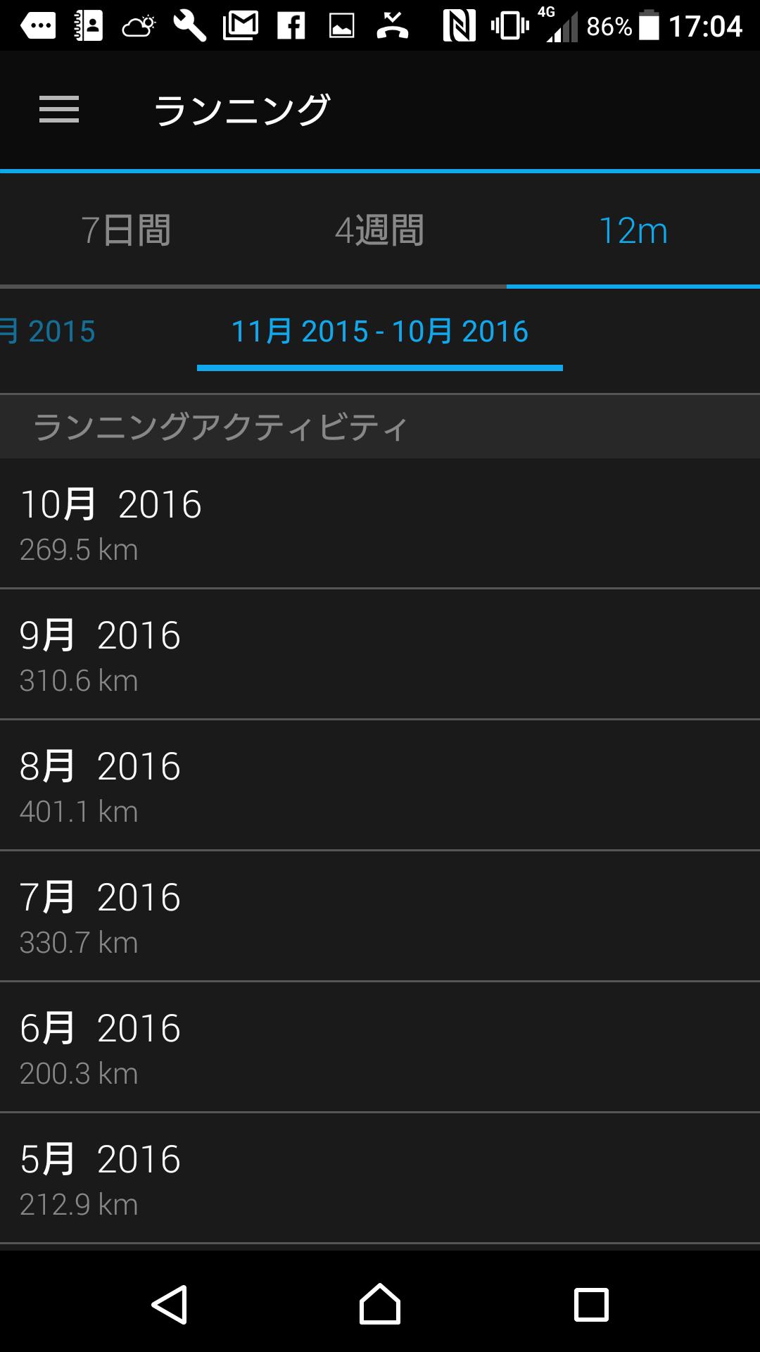 大阪マラソンランナー受付終了しました!_c0105280_18012761.png