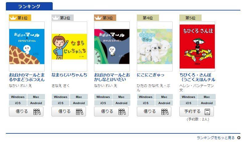 太陽は出ず、ひたすら寒い日に札幌市電子図書館にアクセス_c0025115_21191363.jpg