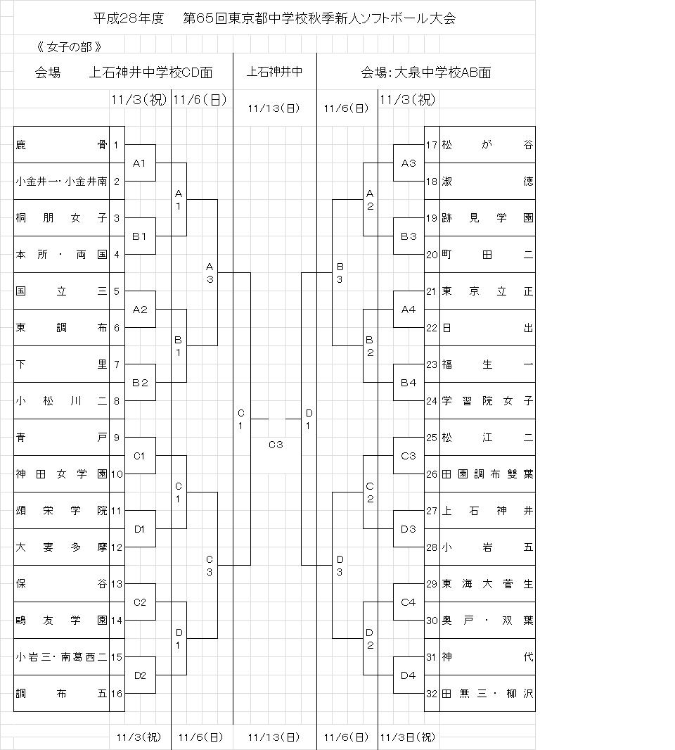 東京中学と栃木高校組み合わせ_b0249247_22342697.png