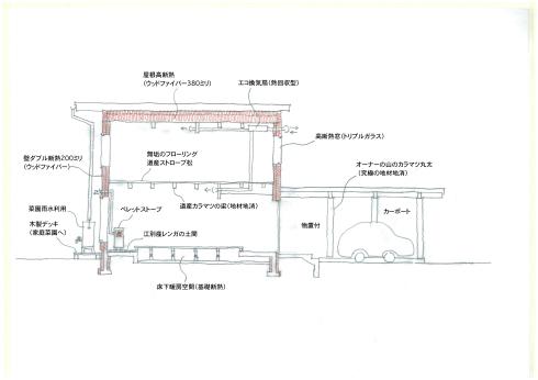 当別エコアパート/大澤産業_c0189970_16592943.jpg
