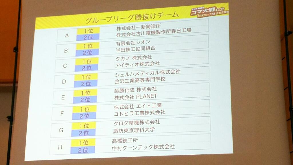 コマ大戦G2中日本ブロック予選①_a0272042_16541251.jpg