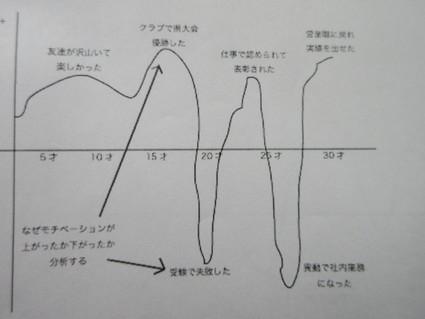 岬高校にてエンパワメントスクールの講師をする  by  (ナベサダ)_f0053885_17531183.jpg