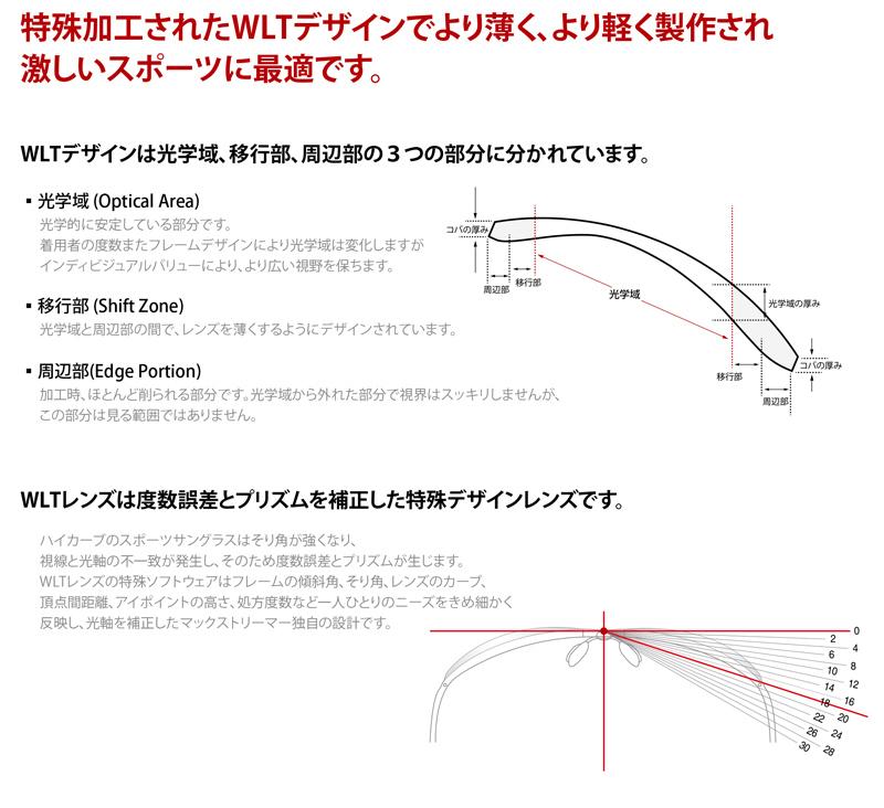 次世代度付きシームレススポーツレンズMAX TREMER SPORTS RX(マックストリーマー スポーツアールエックス)発売開始!_c0003493_13293570.jpg