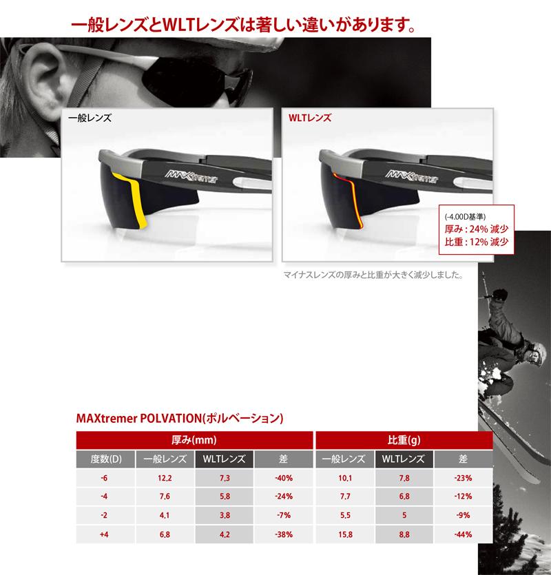 次世代度付きシームレススポーツレンズMAX TREMER SPORTS RX(マックストリーマー スポーツアールエックス)発売開始!_c0003493_13294260.jpg