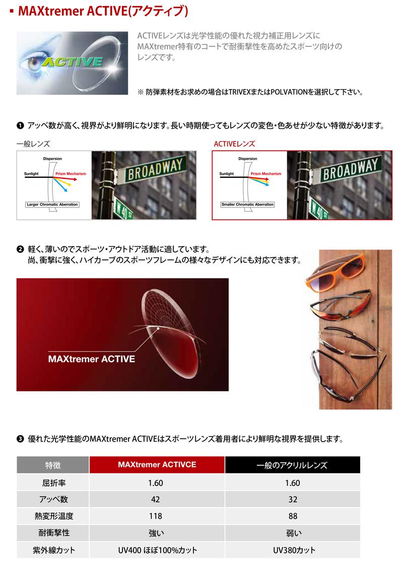 次世代度付きシームレススポーツレンズMAX TREMER SPORTS RX(マックストリーマー スポーツアールエックス)発売開始!_c0003493_13315871.jpg