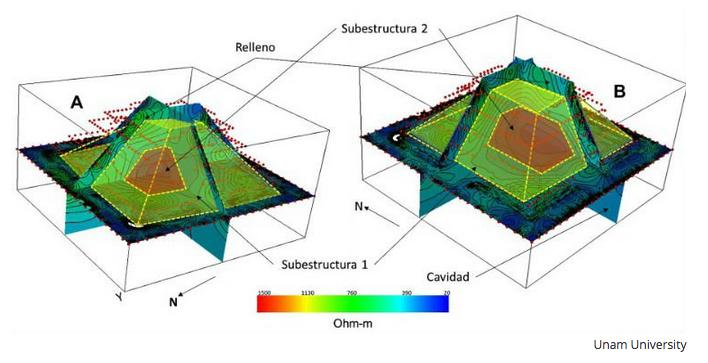 ククルカンピラミッド内部に発見された秘密の入れ子ピラミッド!_b0213435_16285516.png