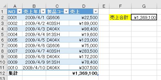 列の最後の値を求めるには_a0030830_15295110.png