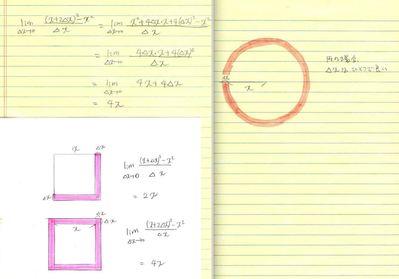 正方形を微分する_d0164691_08182506.jpg