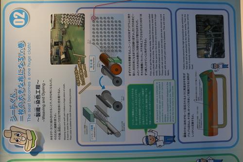 トヨタ産業技術記念館・23_c0075701_20473795.jpg