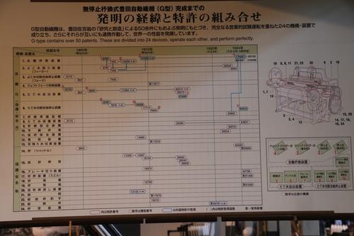 トヨタ産業技術記念館・23_c0075701_2048577.jpg