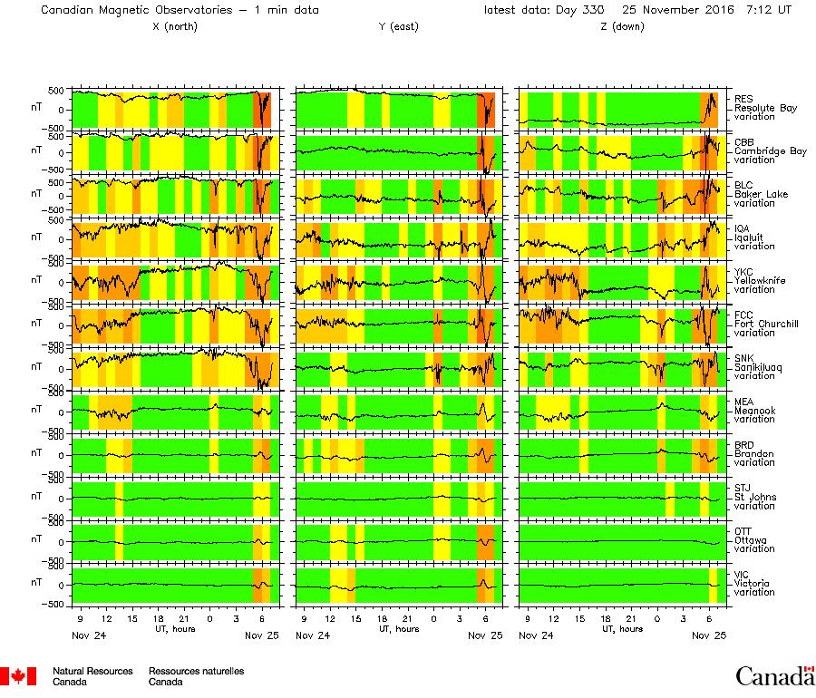 HAARPモニター観察:久しぶりに500nTの地震電磁波、やはり明日来るのだろうか?_a0348309_16281433.png