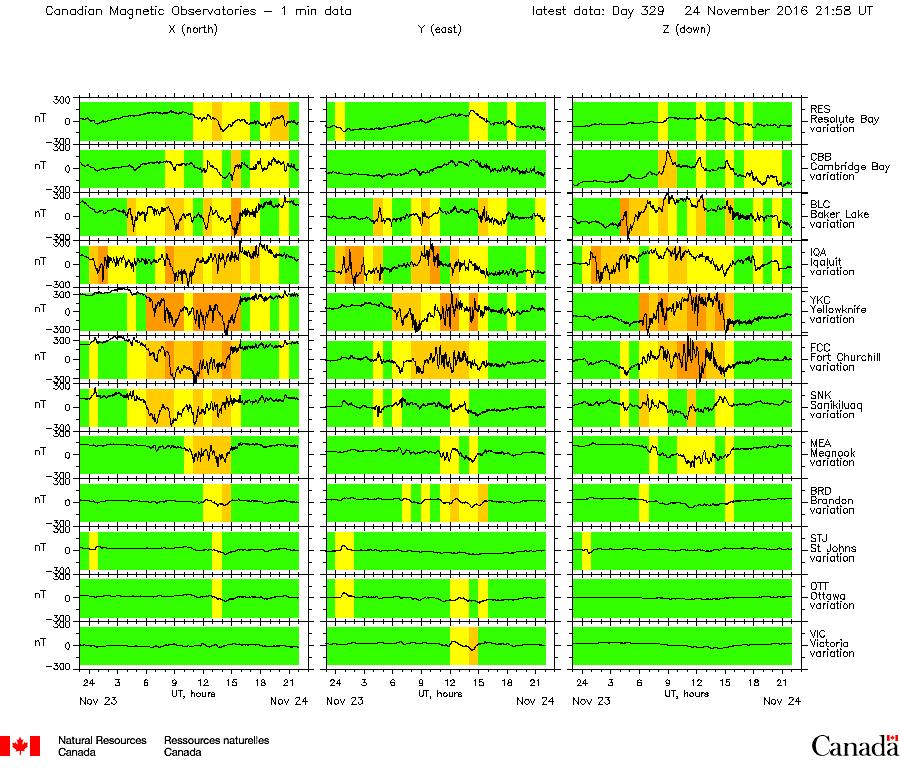 HAARPモニター観察:久しぶりに500nTの地震電磁波、やはり明日来るのだろうか?_a0348309_16322165.png