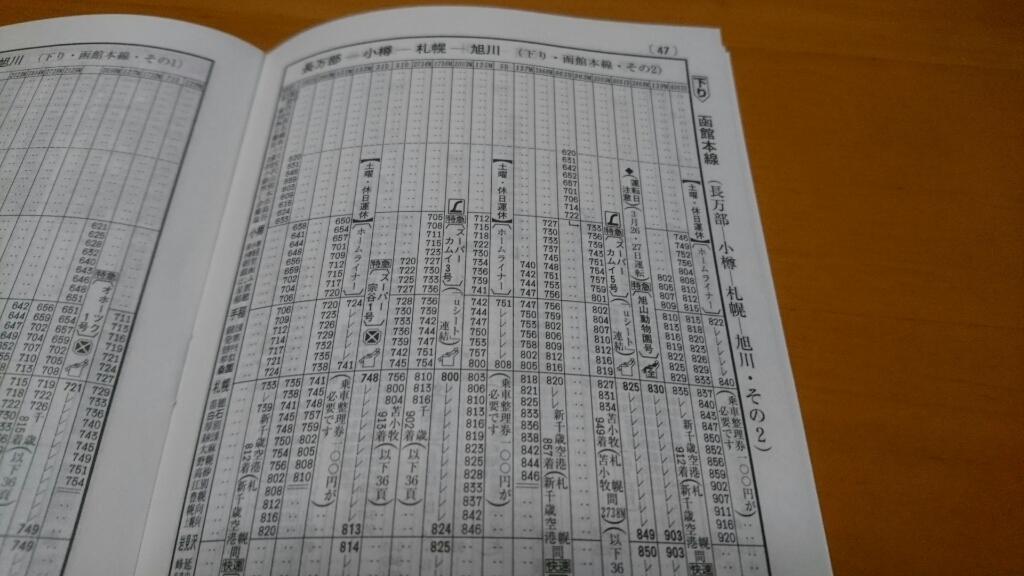 JR札幌駅発、JR大麻駅着。JR北海道普通列車時刻表_b0106766_16552764.jpg