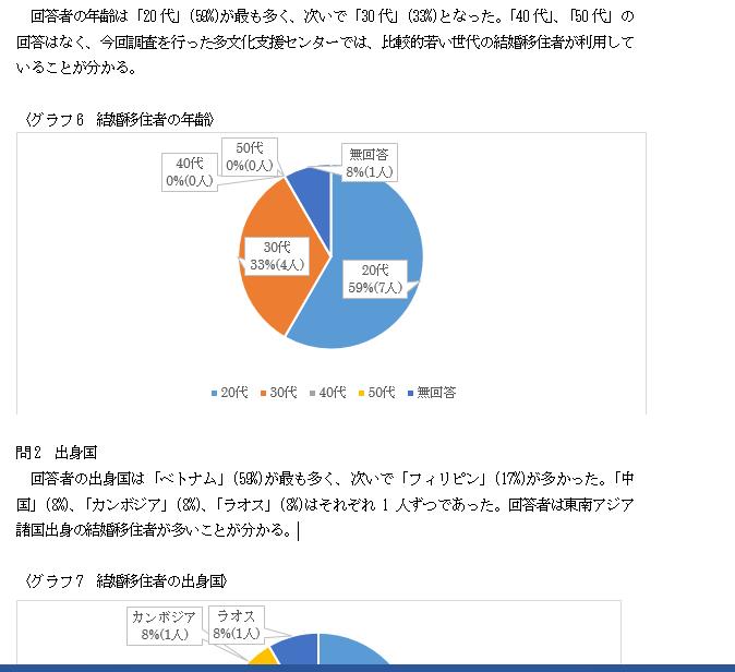 卒業論文の現状報告_d0160145_164364.png