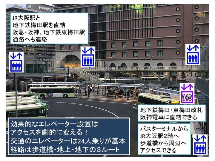 名古屋駅バリアフリーヒヤリングのための問題整理1_c0167961_22101138.jpg