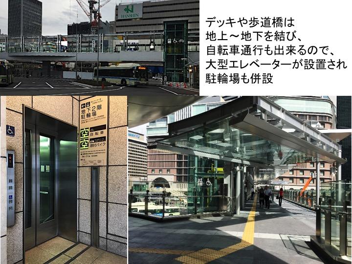 名古屋駅バリアフリーヒヤリングのための問題整理1_c0167961_2212419.jpg