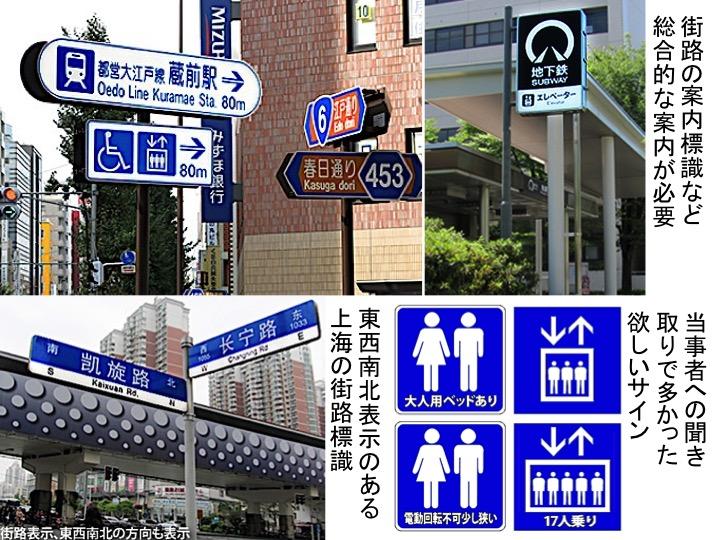 名古屋駅バリアフリーヒヤリングのための問題整理2_c0167961_22262951.jpg