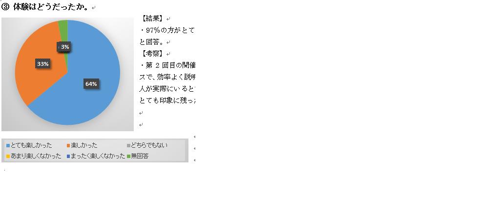 卒業論文途中経過報告_d0160145_035268.png