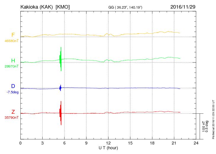 今朝の地震雲:非常に珍しいことに今朝和歌山の方角に「地震雲」があった?_a0348309_718406.png
