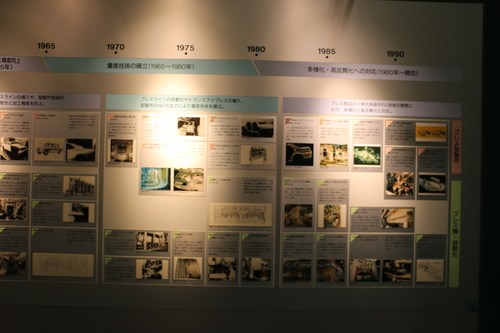 トヨタ産業技術記念館・48_c0075701_23264915.jpg